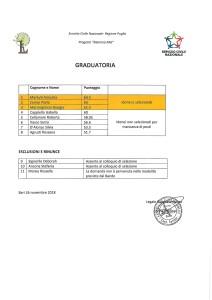 Graduatoria Mamma Mia